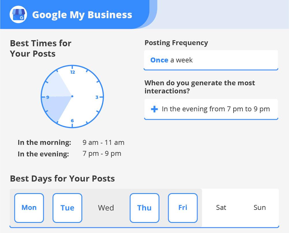 Google My Business : les meilleurs moments pour publier - Agence de communication digitale Le Studio A, Saint-Brieuc